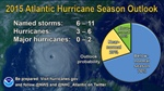NOAA: Below-normal Atlantic Hurricane Season is likely  this year